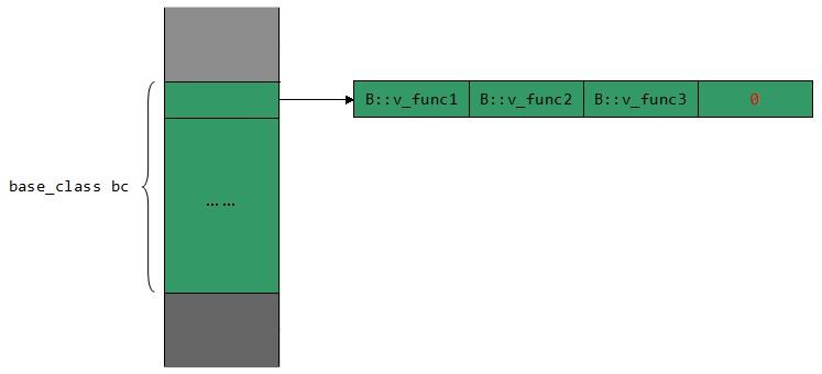 vt_analysis1.jpg
