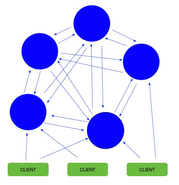 cluster.jpeg