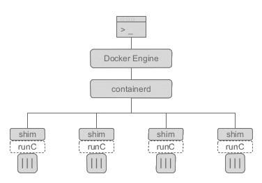 docker-component.png