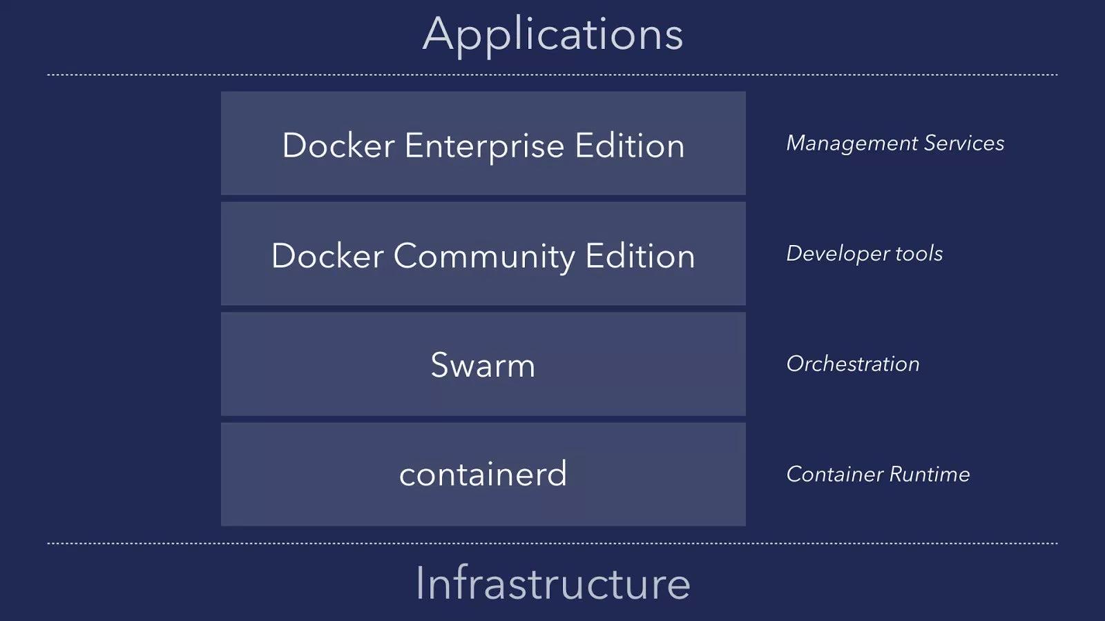 docker-infrastructure.png