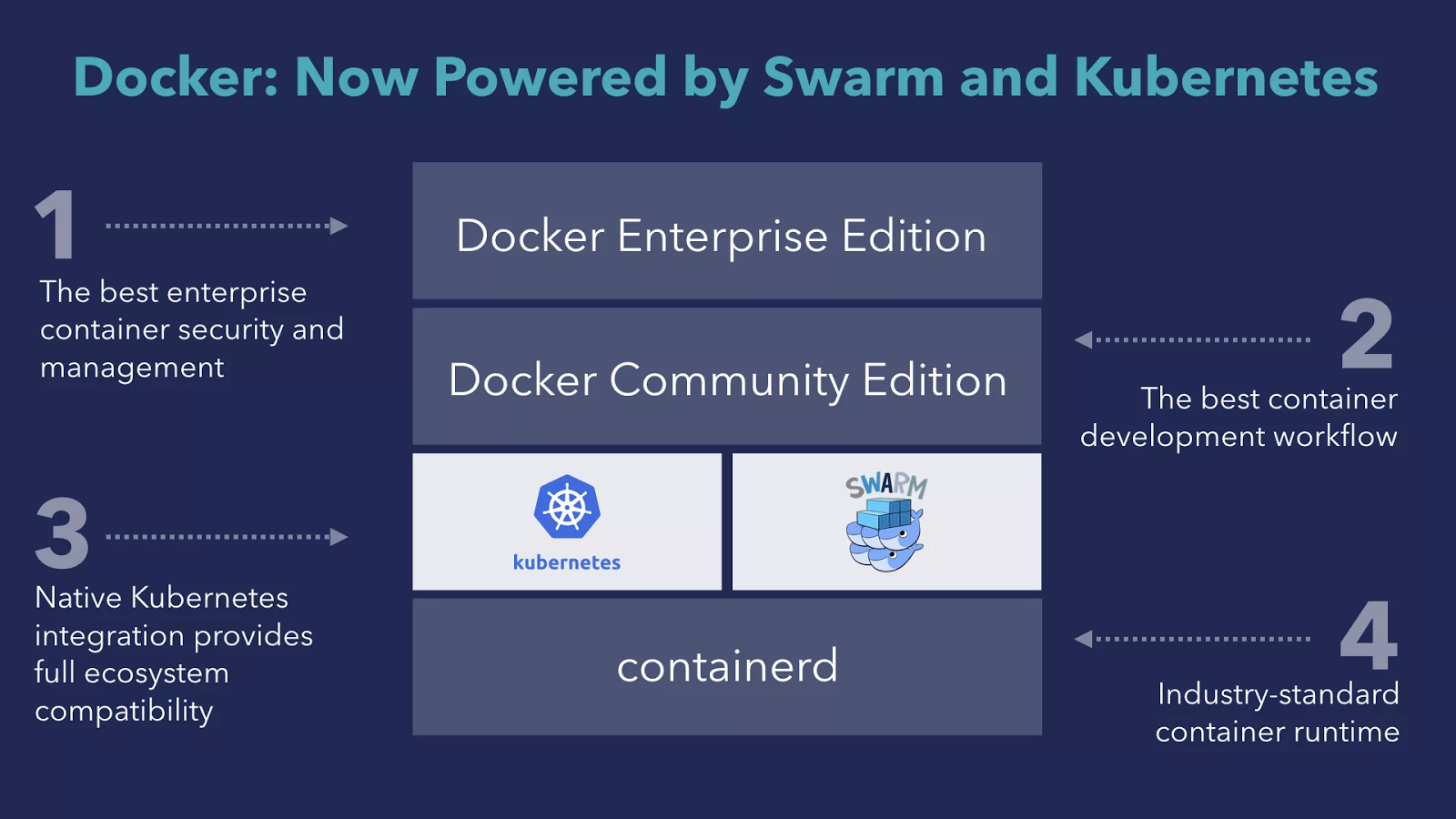 docker-now.png