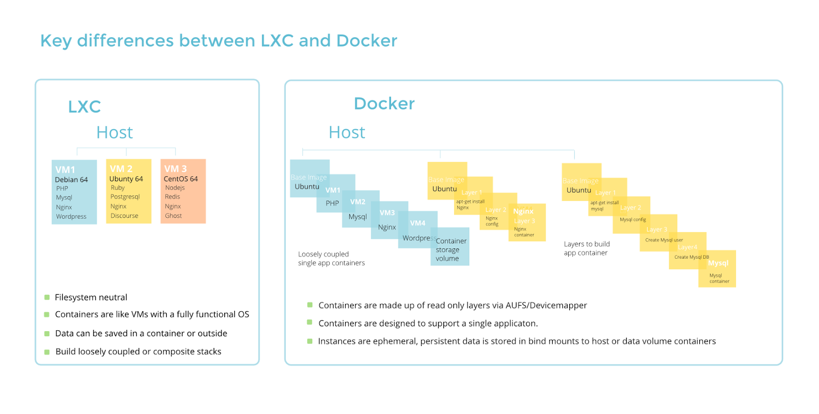 docker_vs_lxc.png